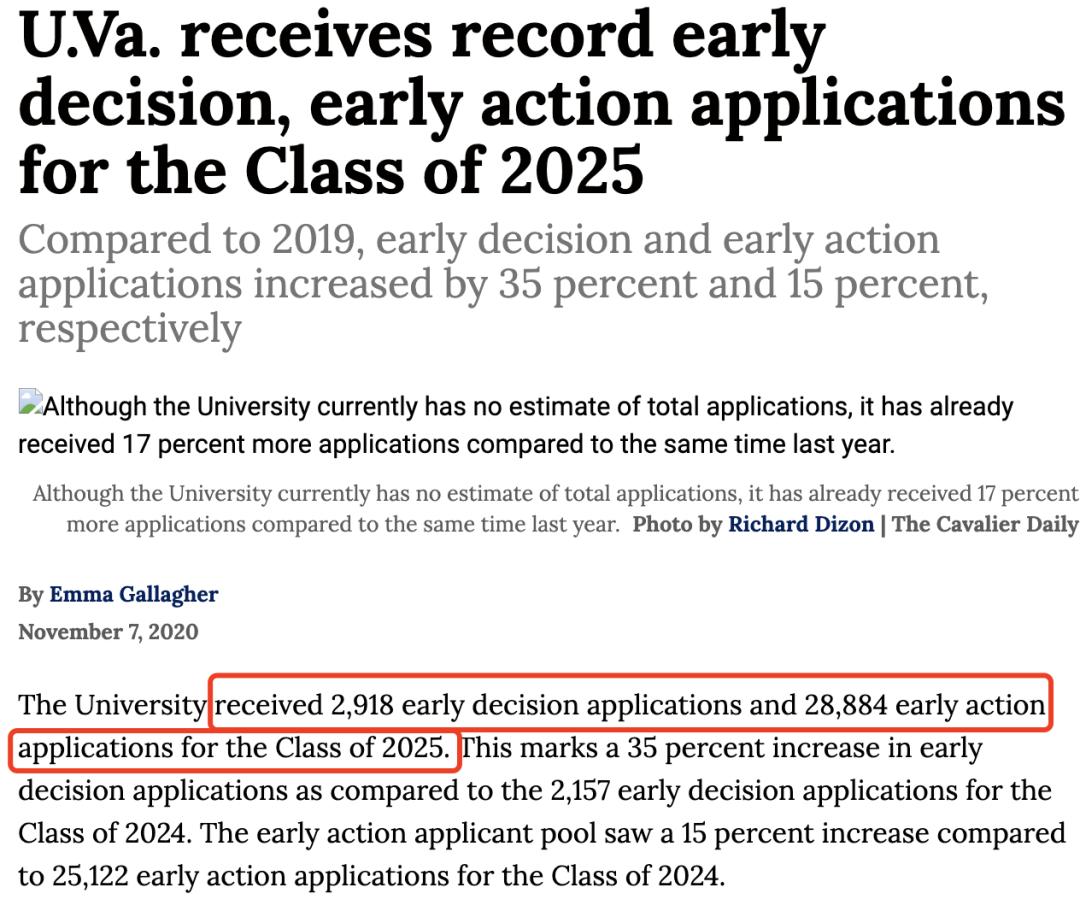 2020年弗吉尼亚大学和佐治亚大学早申数据曝光,UVA ED申请人数上涨35%,UGA EA上涨28%!