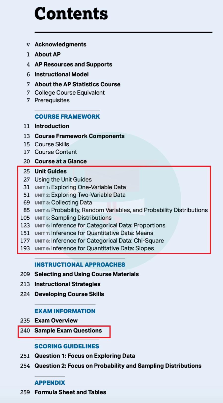 2021年AP 10科官方考纲及样题解析,免费下载-2021最新AP考试备考资料