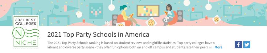 2021年NICHE最新发布美国party school TOP10排行榜,你的大学上榜了吗?
