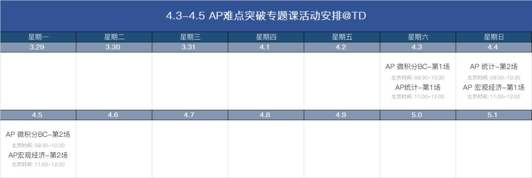 2021年AP微积分/宏微观经济/统计学考试难点突破专题课!助力考前冲刺拿5分!