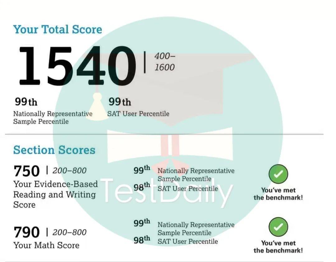 SAT从1400到1540,一个月时间我是如何做到逆袭的?-SAT备考经验分享